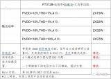 新秀产品ft3128除了性价比,又有哪些特色呢?
