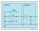 研究串联RC电路的瞬态响应,并使用脉冲波形了解时间常数概念
