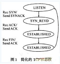 一种适用于Nagle算法的简化嵌入式TCP协议浅析