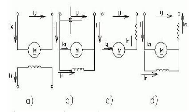 直流电机电枢接线图_直流电机的励磁方式有哪几种-电子发烧友网