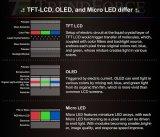 Micro LED离真正的普及还有多远