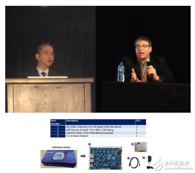 高云半导体携带RISC-V FPGA设计易用性方案出席RISC-V论坛
