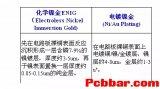 PCB制造中沉金与镀金的区别是什么
