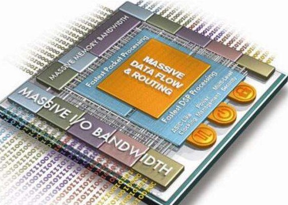 EDA技术特征与FPGA设计应用及优化策略分析