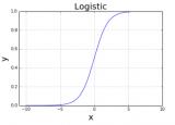 文本数据量不够大的时候可用的一些实用方法,从而赋予小数据集以价值