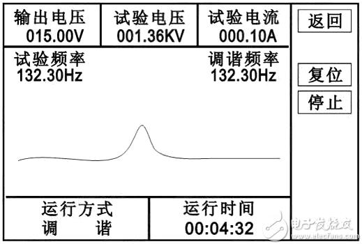 正确按照接线示意图及相关要求连接试验回路,在现场设置试验警示标记