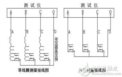 变压器有载分接开关接线测试方法