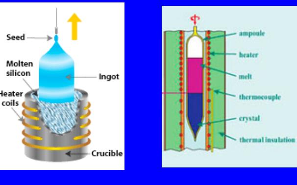 半导体制造教程之单晶半导体材料制备技术方案