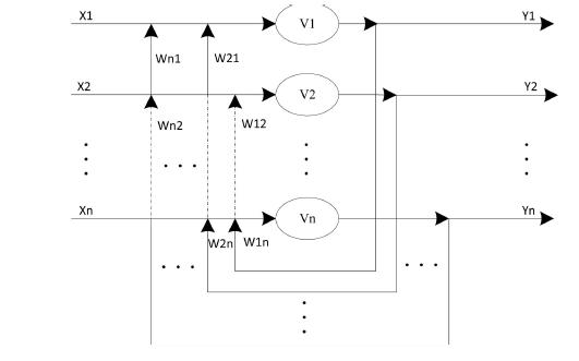 如何使用神经网络进行残缺二维码的识别算法详细资料介绍