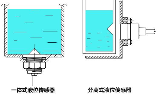 分离式光电液位传感器的工作原理和其它液位传感器有什么区别