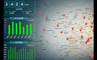 中国户用逆变器第一品牌古瑞瓦特为分布式光伏智能运...