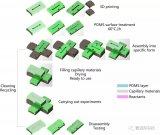3D打印不同功能的模块化微流控芯片