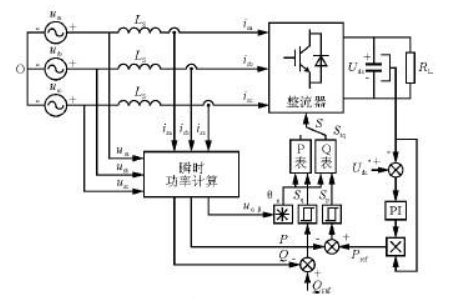 STM32F10X控制舵机转动程序详细资料免费下载