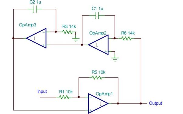 谐波研究有什么意义