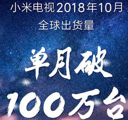 小米电视10月份单月全球出货量首次突破100万台