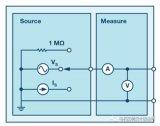 通过观察正弦波和无源元件来研究相位的概念