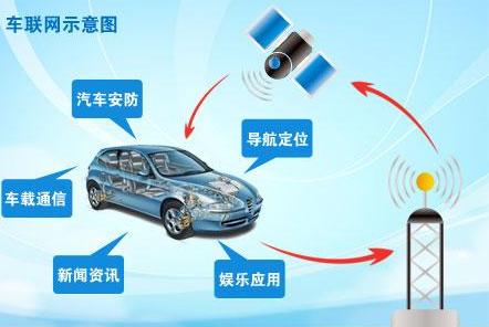 上汽通用五菱与华为签署协议 共同推动柳州在汽车领域的智能网联转型