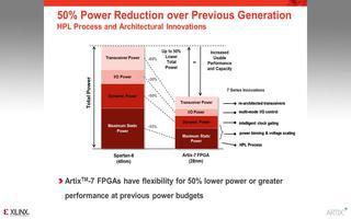 如何使用Artix-7 FPGA减少功耗