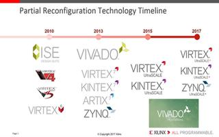 Vivado Design Suite的部分重配置的新功能介绍