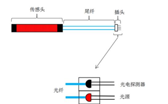 柔性弯曲传感器long88.vip龙8国际在玩具领域有什么作用和应用