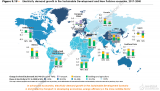 可再生能源平均年投资额在未来20年将达到3500...