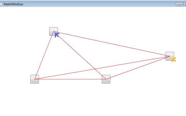多点触控的应用情况与多鼠标支持
