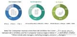 2023年全球智能电网市场规模将达613亿美元,...