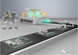 浅析3D打印在微流控器件系统集成中的应用