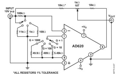 AD620低成本高精度仪表放大器中文数据手册资料免费下载