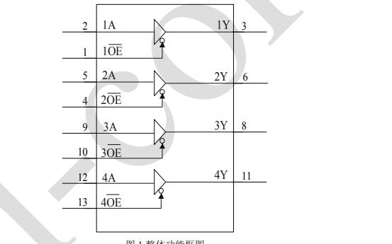AiP74HC12S高速硅栅CMOS器件的中文数据手册免费下载