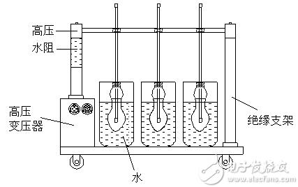 绝缘靴手套耐压装置试验方法