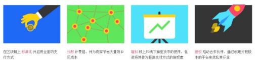 区块链提取支付协议PumaPay介绍