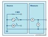 研究串联RL电路的瞬态响应,并使用脉冲波形了解时间常数概念