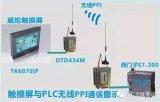 各品牌PLC通讯介质和协议内容介绍