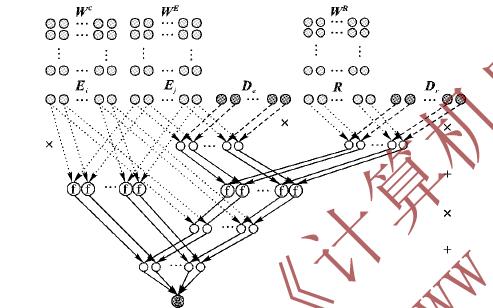 如何使用实体相似度信息的知识图谱补全算法