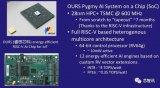 睿思芯科推出基于RISC-V的64位可编程终端AI芯片