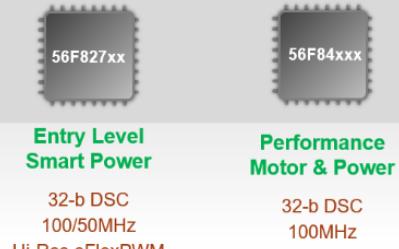 电动机与电源电力消耗中必不可少的DSC