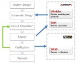 一种用于先进工艺节点中的无源器件建模和验证的IR...