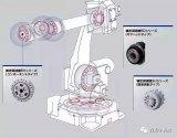 日本垄断工业机器人用的精密减速器有多厉害