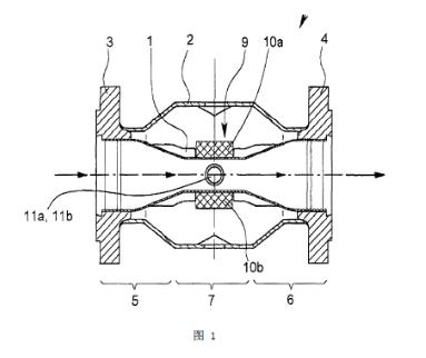 磁流量计的原理及设计