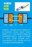 光纤接入处理器技术仍面临经济及物理挑战