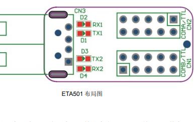 ETA501 USB转双串口模块使用手册详细资料免费下载