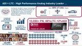 ADI宣布并购凌力尔特 电源领域迎来多项创新