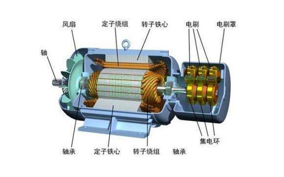 1、直接起动   但三相异步电动机直接起动时电流可达到额定电流的6-7倍,对电网的冲击较大,特别是大功率电动机。   2、频敏电阻起动   频敏电阻起动是指在电机起动时在主路中串联频敏电阻,从而降低起动电流。频敏电阻能够平滑地改变起动电流,对电网的冲击较小,是较为理想的起动方式。但是大功率的频敏电阻都是采用电感的形式,所以在使用时会产生较大的电磁涡流,会降低电网的功率因数。   3、降压起动   降压起动主要有热自藕降压起动和星三角降压起动。   热自藕降压起动是指通过自藕变压器在起动时降低电机电压,