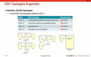 如何使用report_cdc命令分析、调试和修复...