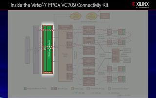 Virtex-7 VC709连接功能套件的特点及应用介绍