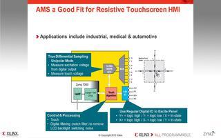 ynq-7000 AP SoC ZC702评估套件中的模拟混合信号技术概述