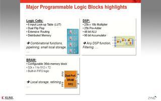 Zynq-7000系列的可编程逻辑亮点
