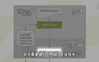 """全新的软件定义规范环境如何实现""""软""""定义网络"""