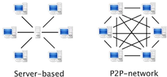 区块链可伸缩web服务体系介绍
